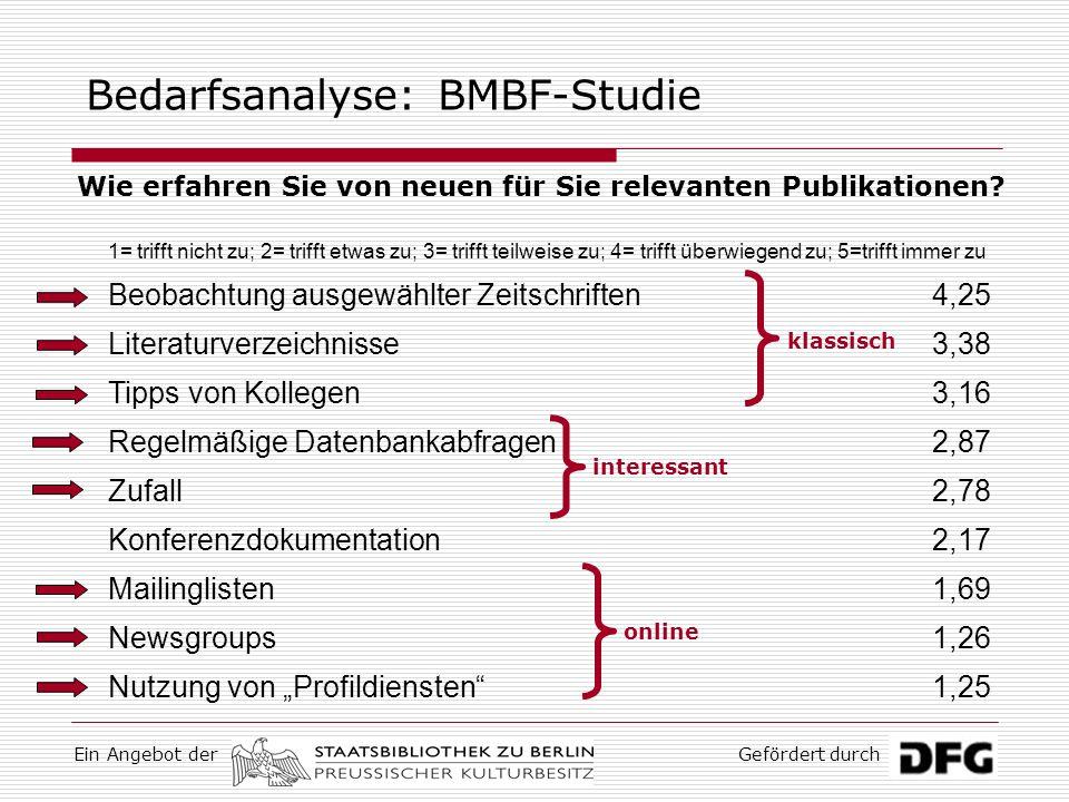 Ein Angebot derGefördert durch Bedarfsanalyse: BMBF-Studie Welche Probleme treten bei der elektronischen Informationsrecherche auf.