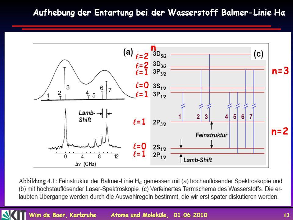 Wim de Boer, Karlsruhe Atome und Moleküle, 01.06.2010 13 Aufhebung der Entartung bei der Wasserstoff Balmer-Linie Hα n=2 n=3 l =1 l =0 l =1 l =2 l =0