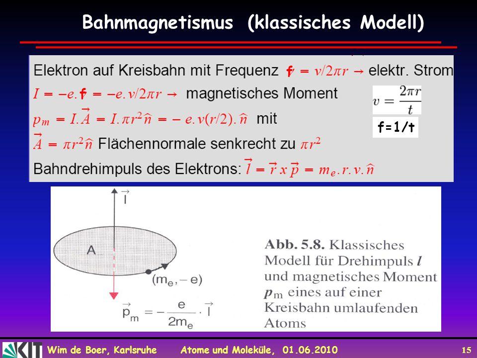 Wim de Boer, Karlsruhe Atome und Moleküle, 01.06.2010 15 Bahnmagnetismus (klassisches Modell) f f f=1/t
