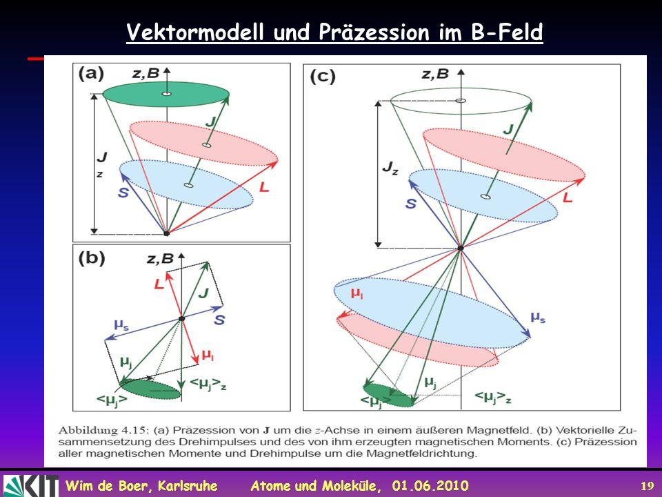 Wim de Boer, Karlsruhe Atome und Moleküle, 01.06.2010 19 Vektormodell und Präzession im B-Feld