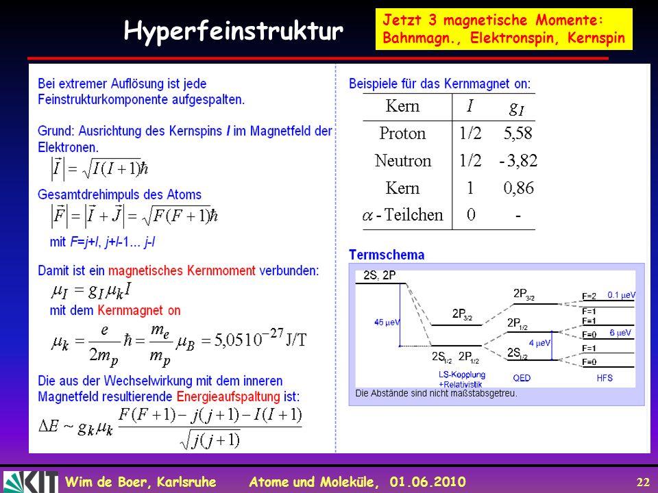 Wim de Boer, Karlsruhe Atome und Moleküle, 01.06.2010 22 Hyperfeinstruktur Jetzt 3 magnetische Momente: Bahnmagn., Elektronspin, Kernspin