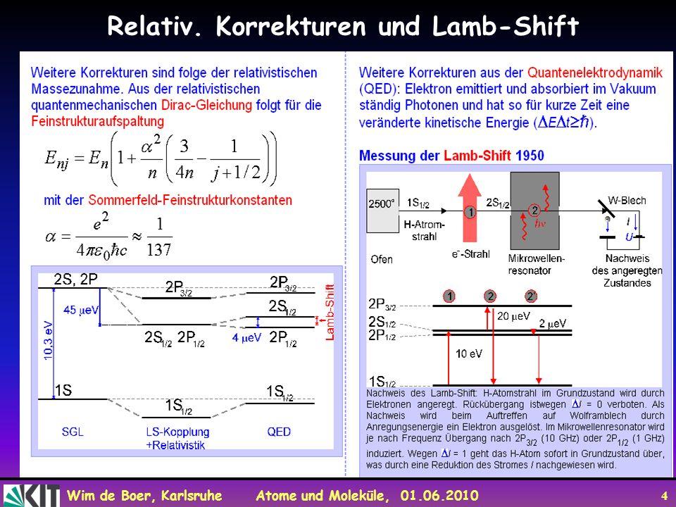 Wim de Boer, Karlsruhe Atome und Moleküle, 01.06.2010 4 Relativ. Korrekturen und Lamb-Shift