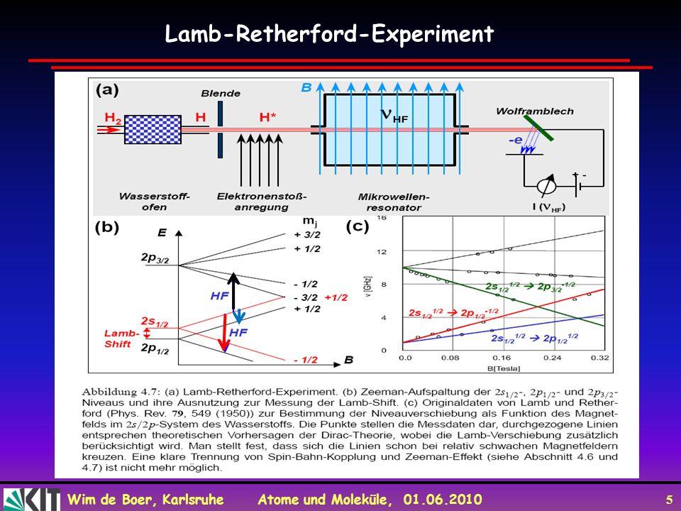 Wim de Boer, Karlsruhe Atome und Moleküle, 01.06.2010 6 Lamb-Shift durch QED Korrekturen höherer Ordnung Lamb-Shift kann genau berechnet werden in der QED und ist daher ein wichtiger Test für die QED