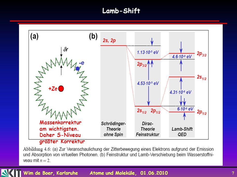 Wim de Boer, Karlsruhe Atome und Moleküle, 01.06.2010 28 Zum Mitnehmen Feinstruktur der Spektrallinien im Wasserstoff durch: Spin-Bahn-Kopplung (Feinstruktur) relativistische Korrekturen (E nur abhängig von QZ n,j) QED Korrekturen (Lamb-Shift) Hyperfeinstruktur (Kernspin) Kombination von Spin- und Bahnmagnetismus mit g s =2 und g l =1 führt zum Landé-Faktor zwischen 1 und 2.