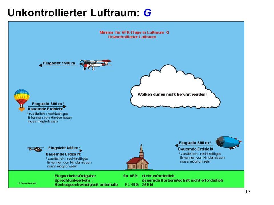 14 Unkontrollierter VFR-Flugplatz