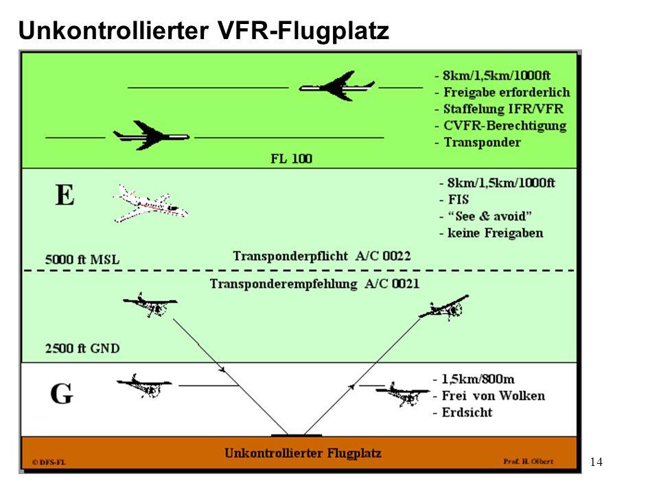 15 Unkontrollierter VFR/IFR-Flugplatz (a)