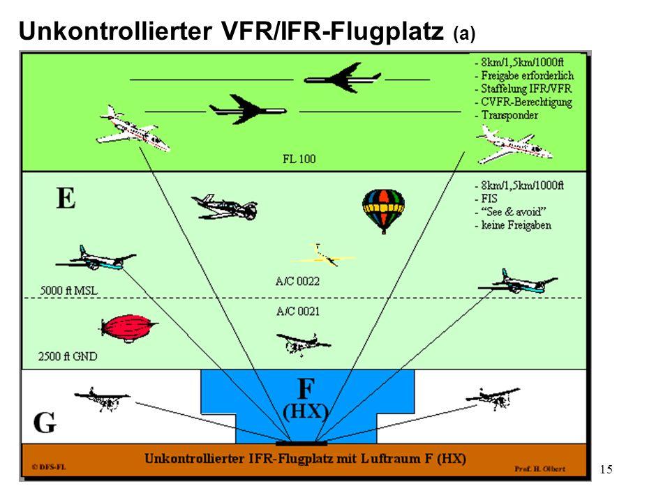 16 Unkontrollierter VFR/IFR-Flugplatz (b)