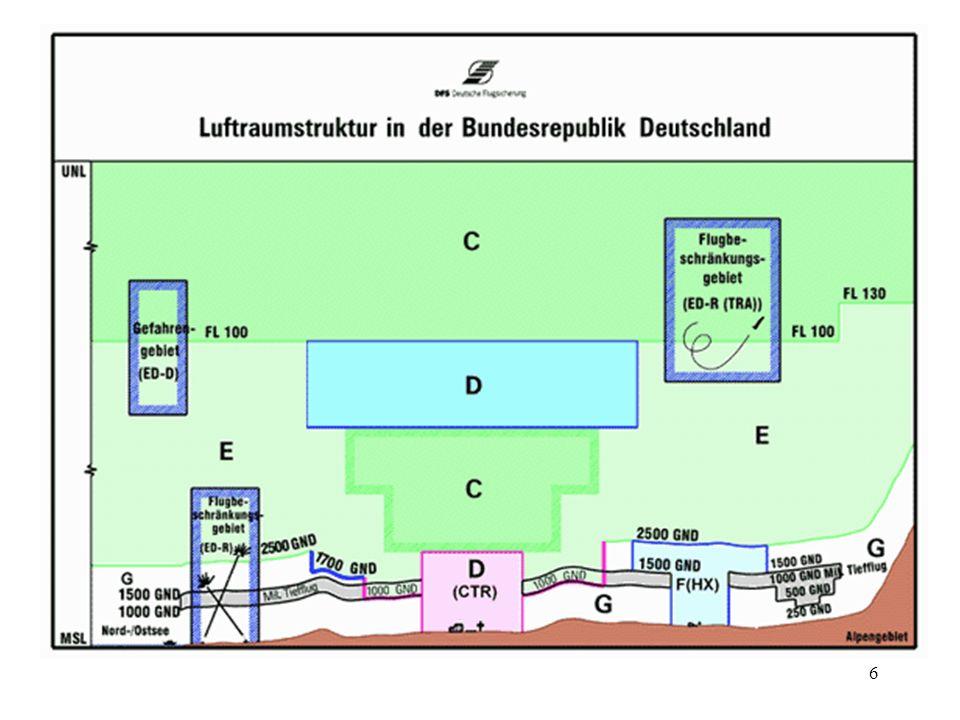 7 Kontrollierter Luftraum: A - nur IFR Kontrollierter Luftraum: B - VFR und IFR - CTR an verkehrsdichten Flugplätzen - B = Busy A, B nicht vorhanden in Deutschland !