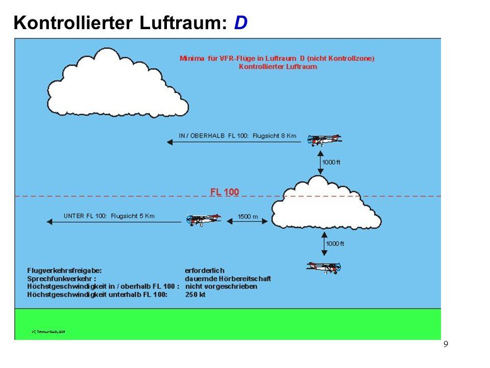 10 Kontrollierter Luftraum: D / CTR