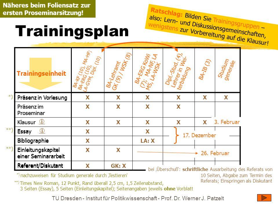 TU Dresden - Institut für Politikwissenschaft - Prof. Dr. Werner J. Patzelt Trainingsplan Präsenz in VorlesungXXXXX X Präsenz im Proseminar XXXX Klaus