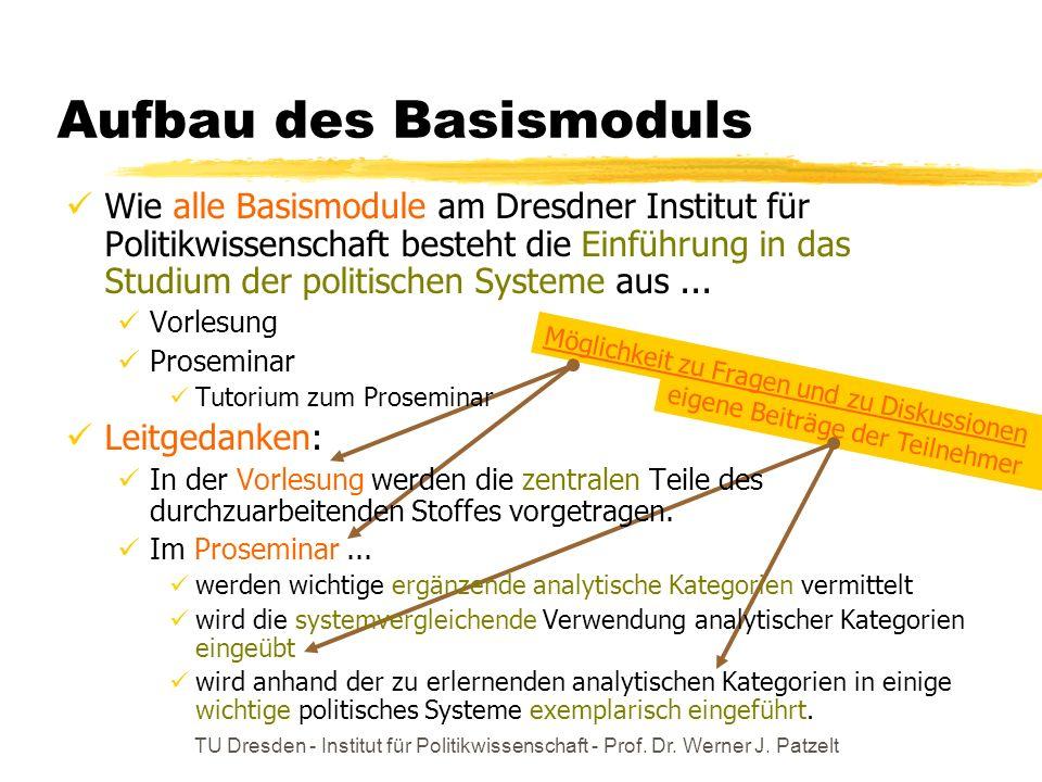 eigene Beiträge der Teilnehmer Möglichkeit zu Fragen und zu Diskussionen Aufbau des Basismoduls Wie alle Basismodule am Dresdner Institut für Politikw