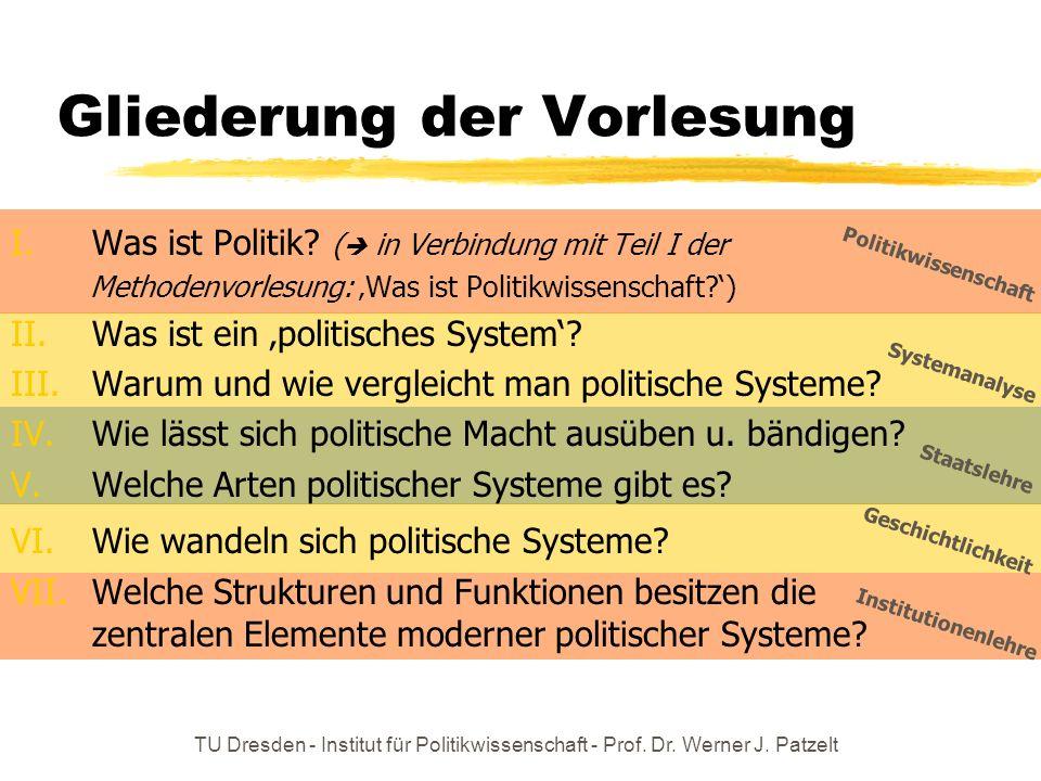 TU Dresden - Institut für Politikwissenschaft - Prof. Dr. Werner J. Patzelt Gliederung der Vorlesung Institutionenlehre Geschichtlichkeit Staatslehre