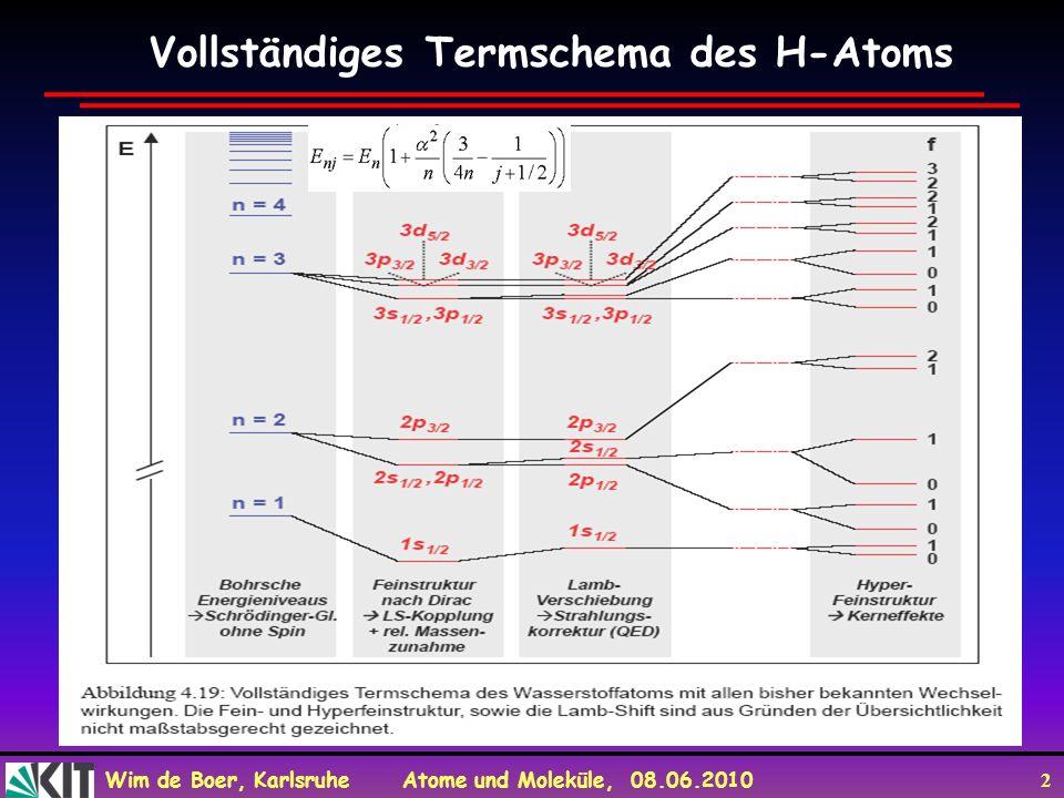 Wim de Boer, Karlsruhe Atome und Moleküle, 08.06.2010 3 Energiequantelung beim Wasserstoffatom n=Hauptquantenzahl Rydbergkonstante