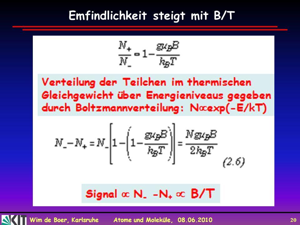 Wim de Boer, Karlsruhe Atome und Moleküle, 08.06.2010 20 Emfindlichkeit steigt mit B/T