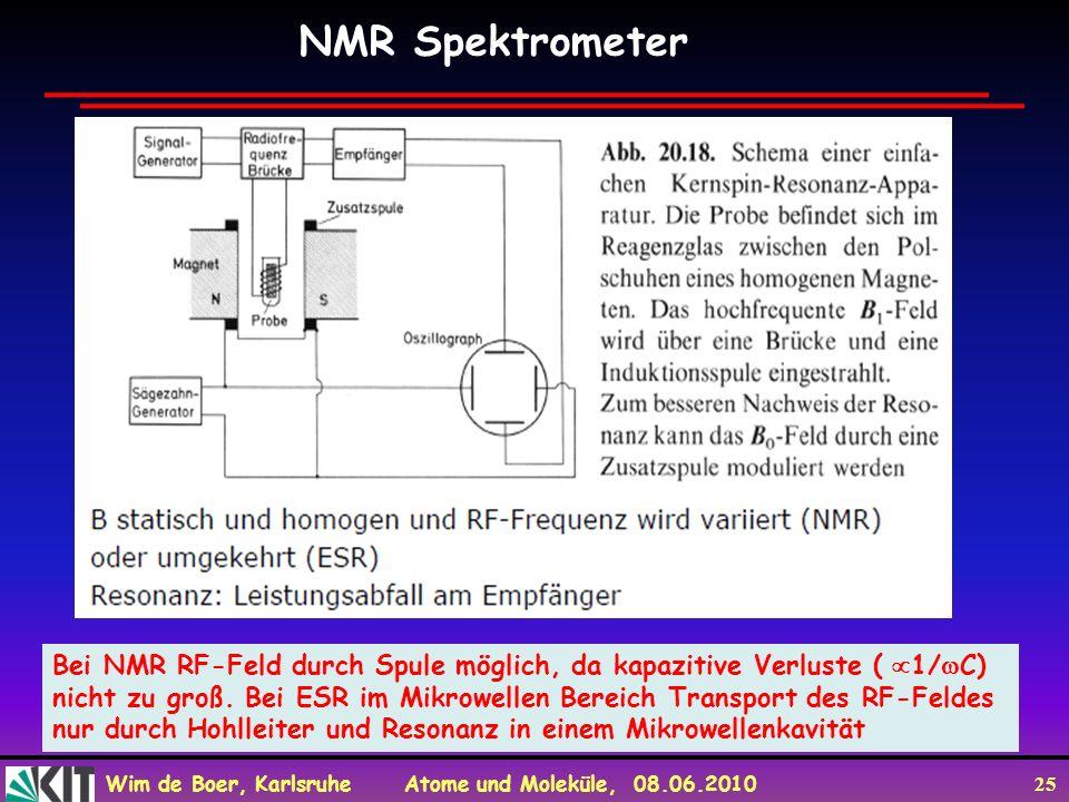 Wim de Boer, Karlsruhe Atome und Moleküle, 08.06.2010 25 NMR Spektrometer Bei NMR RF-Feld durch Spule möglich, da kapazitive Verluste ( 1/ C) nicht zu groß.