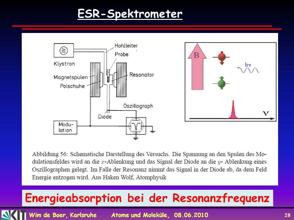 Wim de Boer, Karlsruhe Atome und Moleküle, 08.06.2010 28 ESR-Spektrometer Energieabsorption bei der Resonanzfrequenz