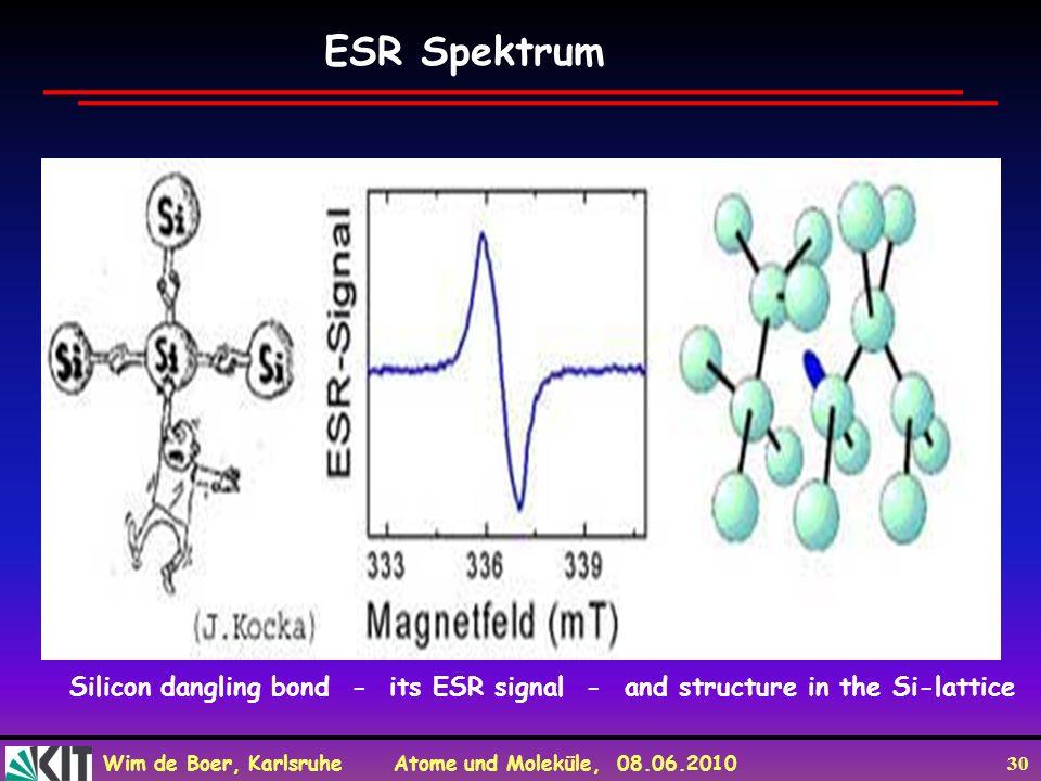 Wim de Boer, Karlsruhe Atome und Moleküle, 08.06.2010 30 Silicon dangling bond - its ESR signal - and structure in the Si-lattice ESR Spektrum