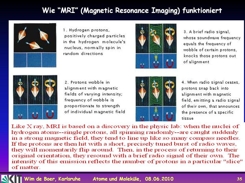 Wim de Boer, Karlsruhe Atome und Moleküle, 08.06.2010 35 Wie MRI (Magnetic Resonance Imaging) funktioniert