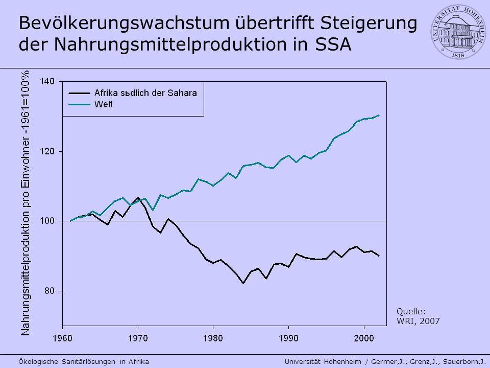 Bevölkerungswachstum übertrifft Steigerung der Nahrungsmittelproduktion in SSA Ökologische Sanitärlösungen in Afrika Universität Hohenheim / Germer,J.