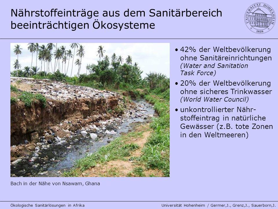 Nährstoffeinträge aus dem Sanitärbereich beeinträchtigen Ökosysteme Ökologische Sanitärlösungen in Afrika Universität Hohenheim / Germer,J., Grenz,J.,