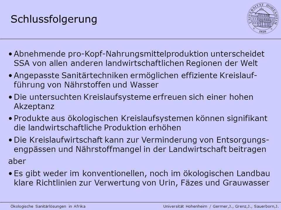 Schlussfolgerung Ökologische Sanitärlösungen in Afrika Universität Hohenheim / Germer,J., Grenz,J., Sauerborn,J. Abnehmende pro-Kopf-Nahrungsmittelpro