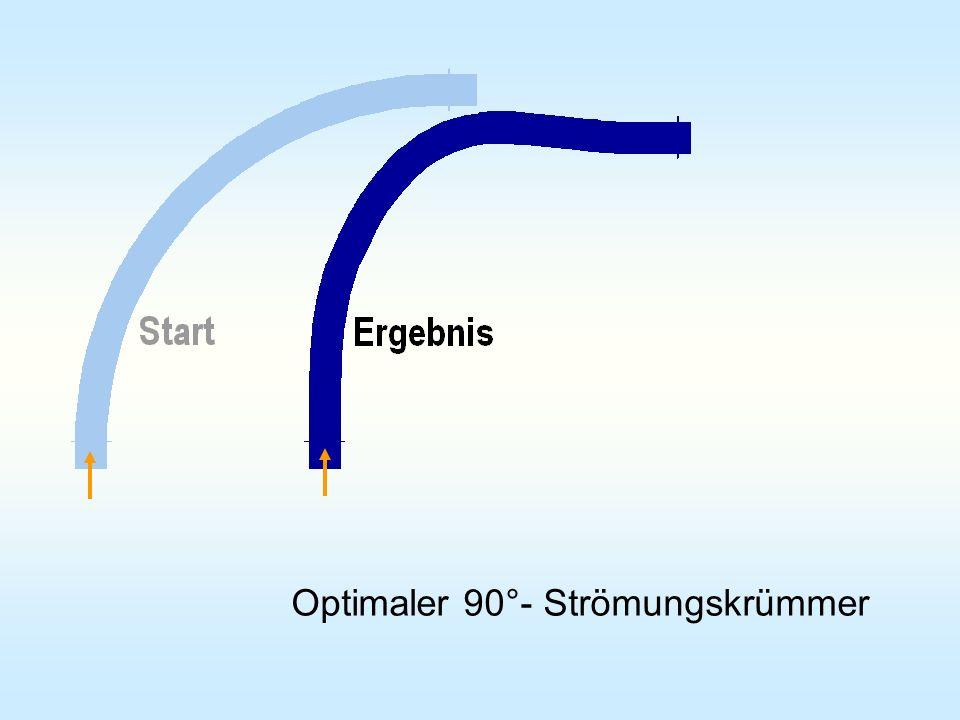 Optimaler 90°- Strömungskrümmer