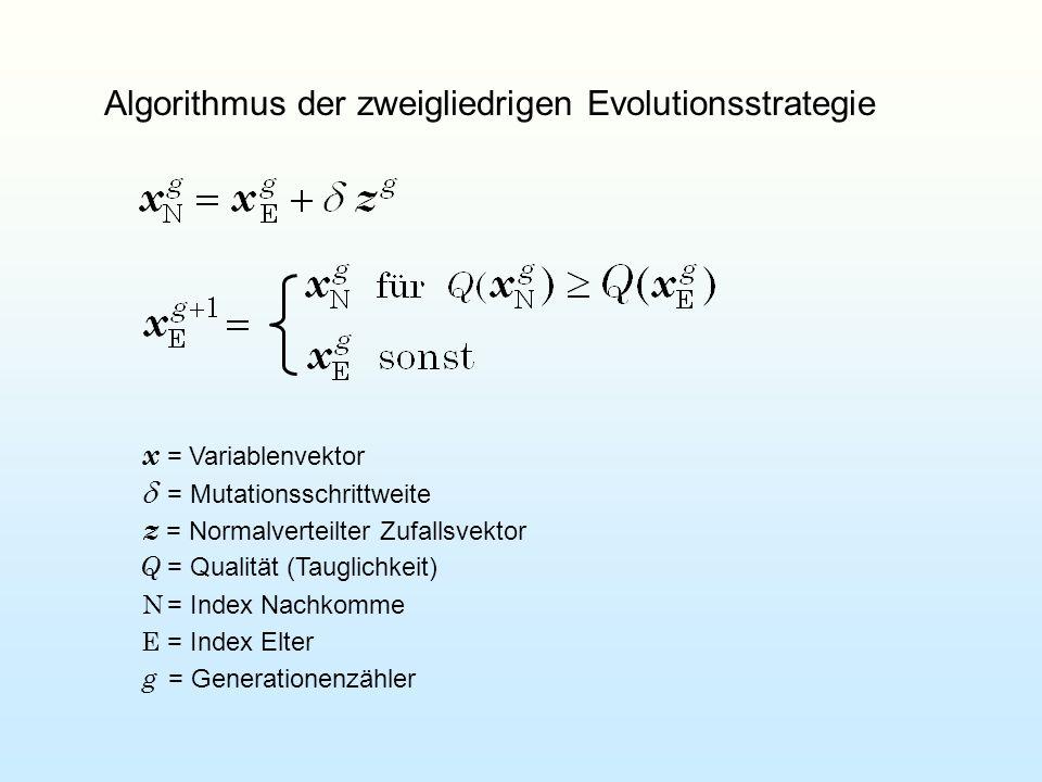 Algorithmus der zweigliedrigen Evolutionsstrategie x = Variablenvektor = Mutationsschrittweite z = Normalverteilter Zufallsvektor N = Index Nachkomme