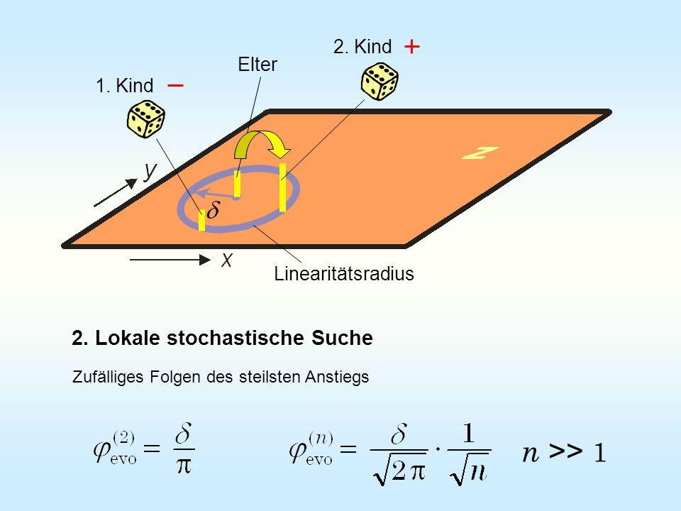 Linearitätsradius 2. Lokale stochastische Suche Zufälliges Folgen des steilsten Anstiegs n >> 1 1. Kind 2. Kind Elter