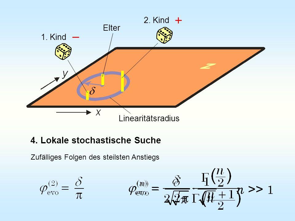 Linearitätsradius 4. Lokale stochastische Suche Zufälliges Folgen des steilsten Anstiegs n >> 1 1. Kind 2. Kind Elter