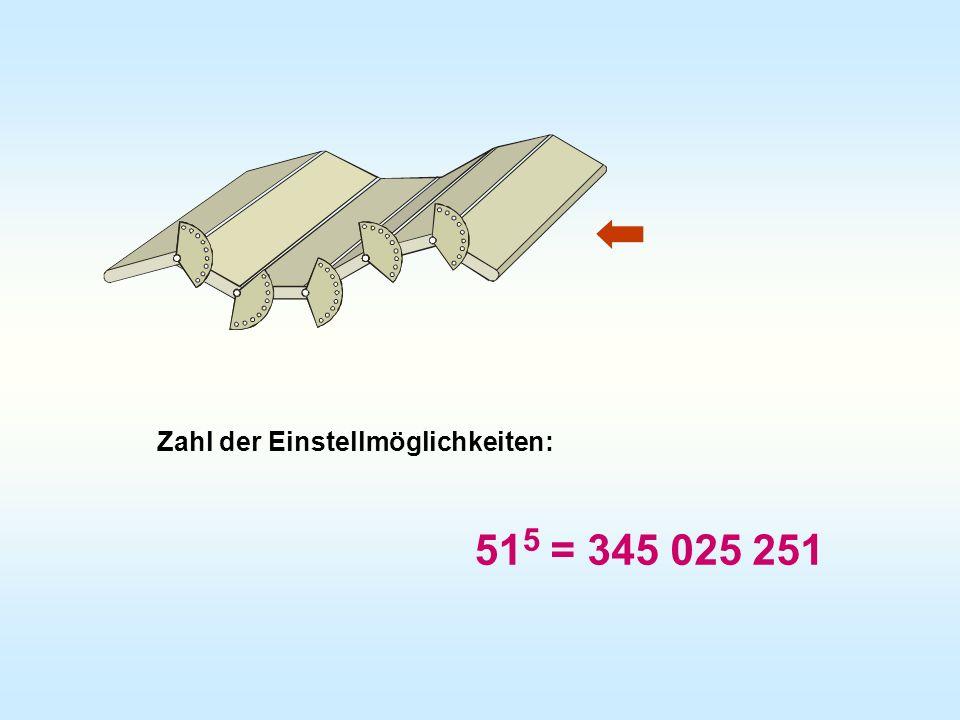 Linearitätsradius Fortschritt 1.