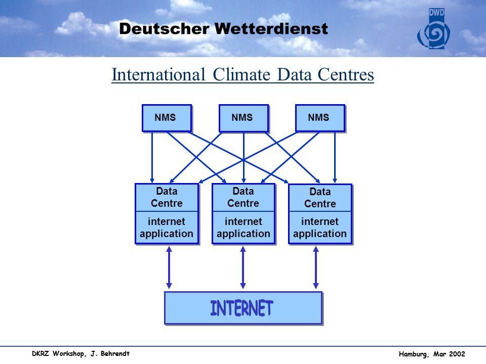 Hamburg, Mar 2002 DKRZ Workshop, J. Behrendt International Climate Data Centres NMS Data Centre internet application Data Centre internet application