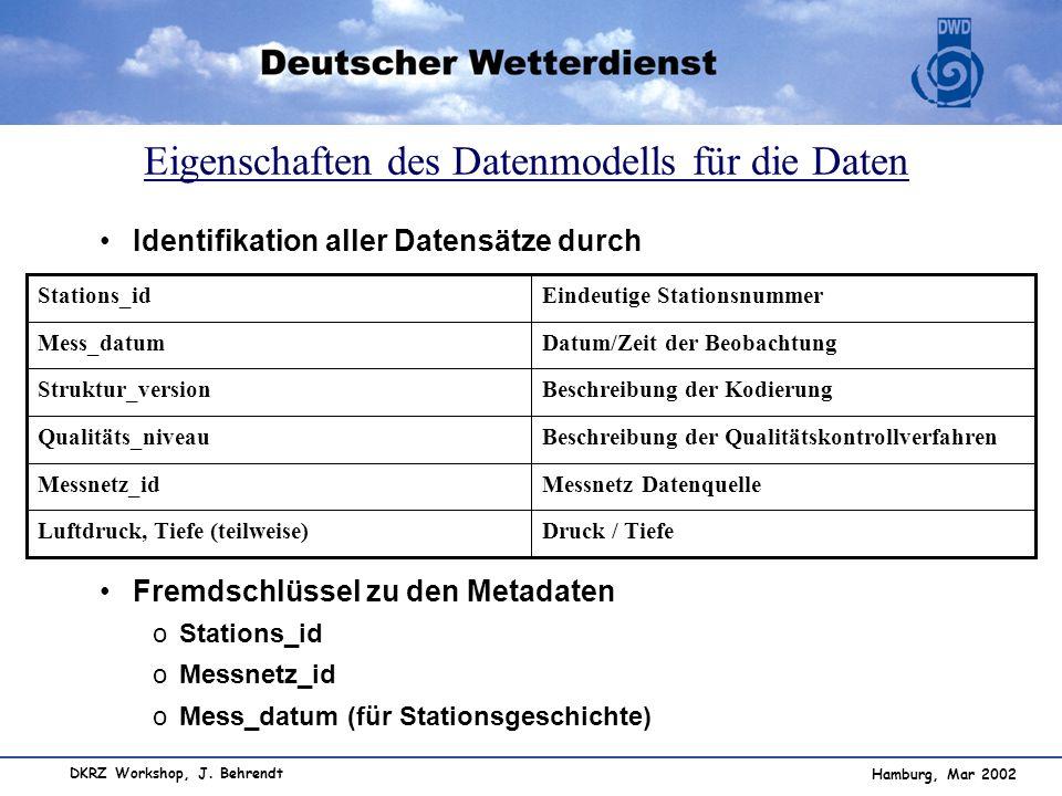 Hamburg, Mar 2002 DKRZ Workshop, J. Behrendt Identifikation aller Datensätze durch Fremdschlüssel zu den Metadaten oStations_id oMessnetz_id oMess_dat