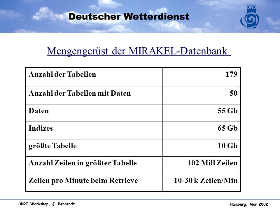 Hamburg, Mar 2002 DKRZ Workshop, J. Behrendt Mengengerüst der MIRAKEL-Datenbank Hamburg, Mar 2002 DKRZ Workshop, J. Behrendt Anzahl der Tabellen179 An