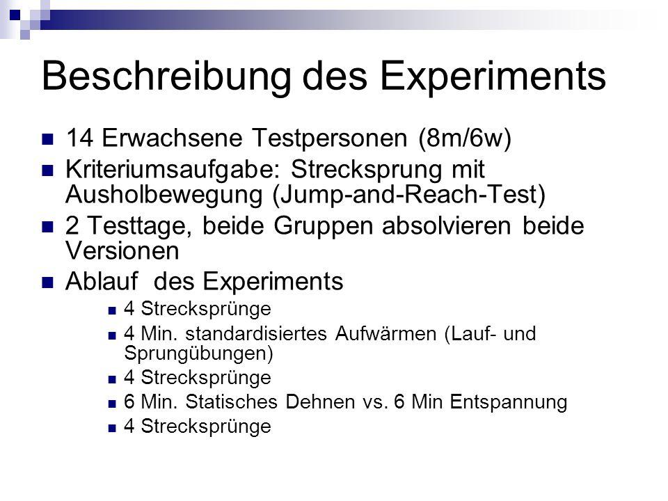 Beschreibung des Experiments 14 Erwachsene Testpersonen (8m/6w) Kriteriumsaufgabe: Strecksprung mit Ausholbewegung (Jump-and-Reach-Test) 2 Testtage, b