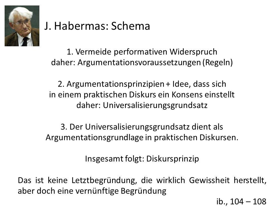 J. Habermas: Schema 1. Vermeide performativen Widerspruch daher: Argumentationsvoraussetzungen (Regeln) 2. Argumentationsprinzipien + Idee, dass sich