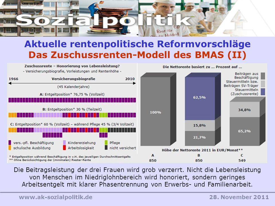 28. November 2011www.ak-sozialpolitik.de Die Beitragsleistung der drei Frauen wird grob verzerrt. Nicht die Lebensleistung von Menschen im Niedriglohn
