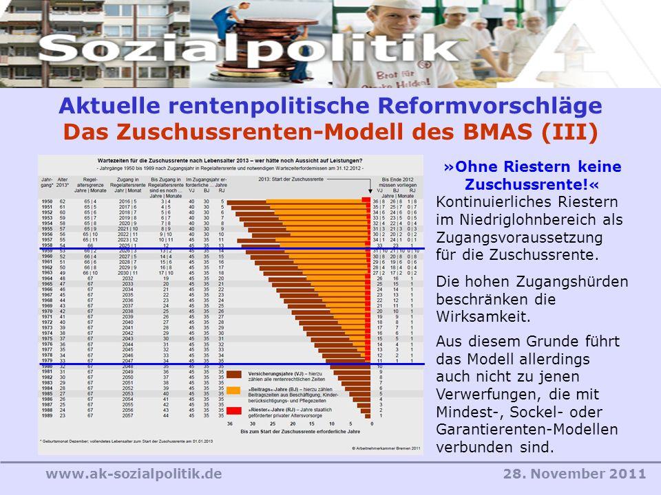 28. November 2011www.ak-sozialpolitik.de Aktuelle rentenpolitische Reformvorschläge Das Zuschussrenten-Modell des BMAS (III) »Ohne Riestern keine Zusc