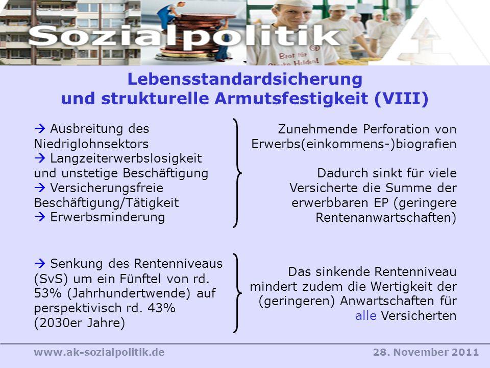 28. November 2011www.ak-sozialpolitik.de Lebensstandardsicherung und strukturelle Armutsfestigkeit (VIII) Ausbreitung des Niedriglohnsektors Langzeite