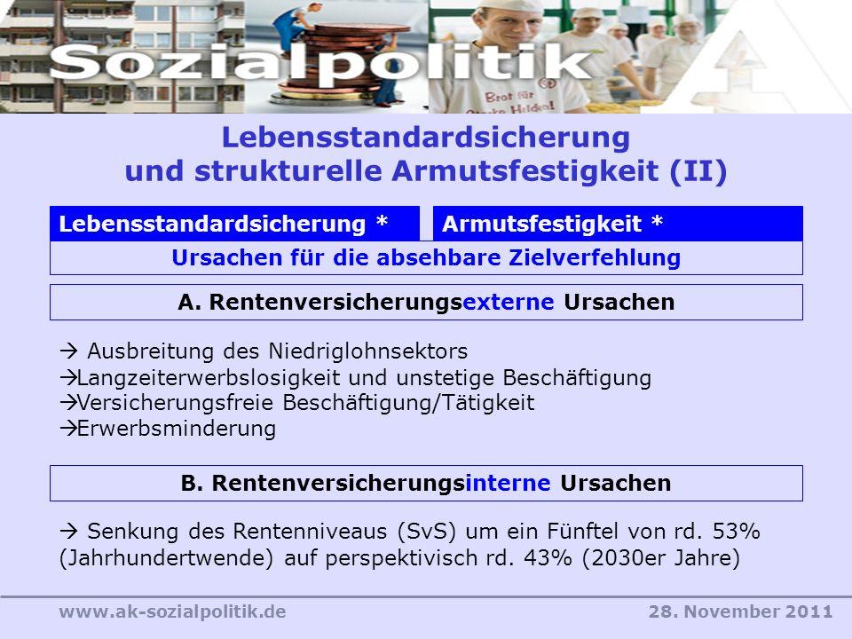 28. November 2011www.ak-sozialpolitik.de Lebensstandardsicherung und strukturelle Armutsfestigkeit (II) Ursachen für die absehbare Zielverfehlung A. R