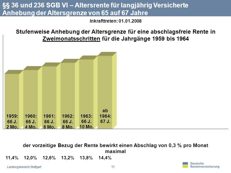 Leistungsbereich Stuttgart 11 der vorzeitige Bezug der Rente bewirkt einen Abschlag von 0,3 % pro Monat 1959: 66 J.