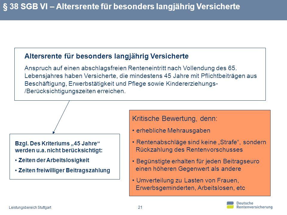 Leistungsbereich Stuttgart 21 Anhebung der Altersgrenzen Aktueller Stand § 38 SGB VI – Altersrente für besonders langjährig Versicherte Kritische Bewertung, denn: erhebliche Mehrausgaben Rentenabschläge sind keine Strafe, sondern Rückzahlung des Rentenvorschusses Begünstigte erhalten für jeden Beitragseuro einen höheren Gegenwert als andere Umverteilung zu Lasten von Frauen, Erwerbsgeminderten, Arbeitslosen, etc Altersrente für besonders langjährig Versicherte Anspruch auf einen abschlagsfreien Renteneintritt nach Vollendung des 65.