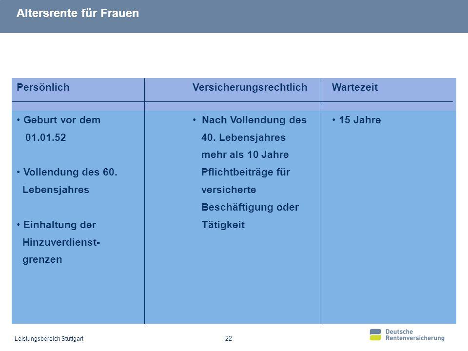 Leistungsbereich Stuttgart 22 15 Jahre Nach Vollendung des 40.