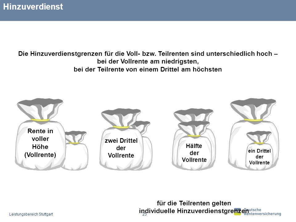 Leistungsbereich Stuttgart 25 Hinzuverdienst Hälfte der Vollrente ein Drittel der Vollrente Rente in voller Höhe (Vollrente) zwei Drittel der Vollrente Die Hinzuverdienstgrenzen für die Voll- bzw.