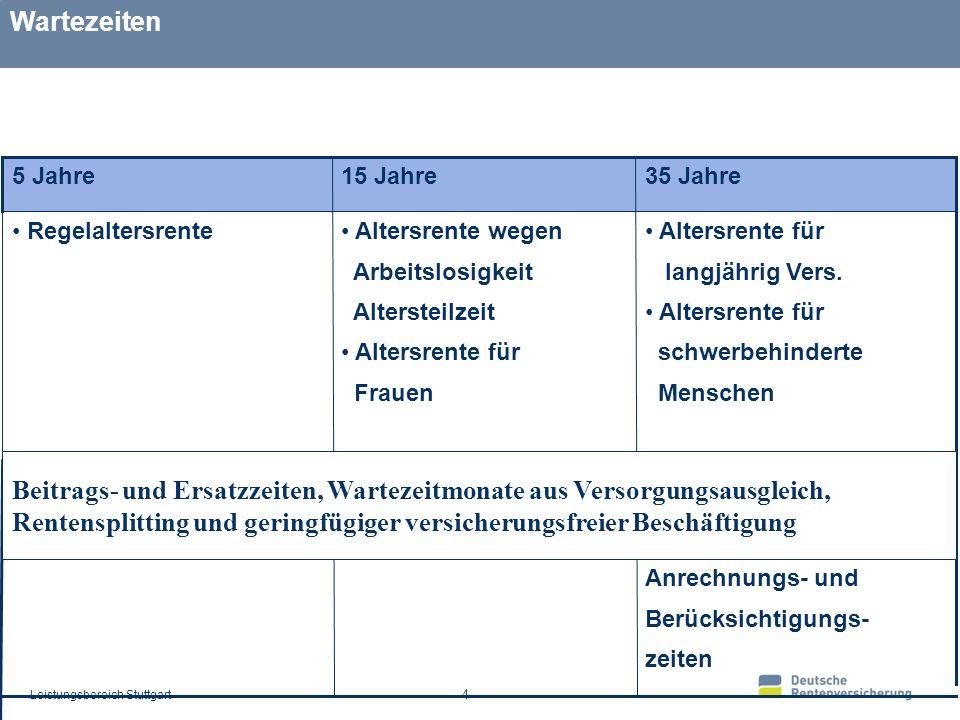 Leistungsbereich Stuttgart 4 Wartezeiten Anrechnungs- und Berücksichtigungs- zeiten Altersrente für langjährig Vers.