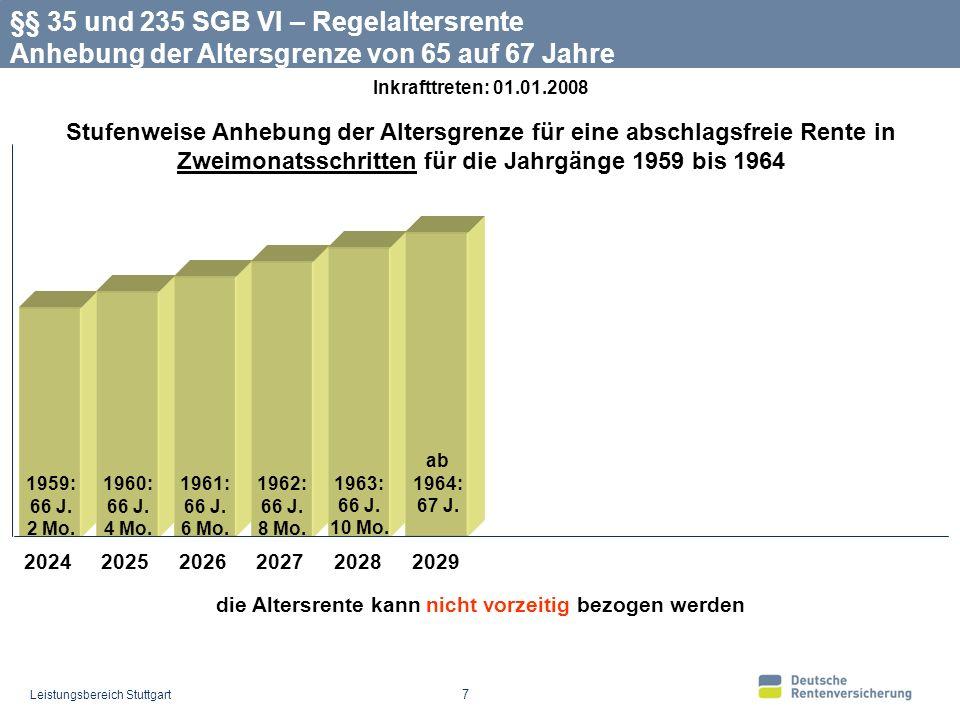 Leistungsbereich Stuttgart 18 der vorzeitige Bezug der Rente bewirkt einen Abschlag von 0,3 % pro Monat 1959: 64 J.