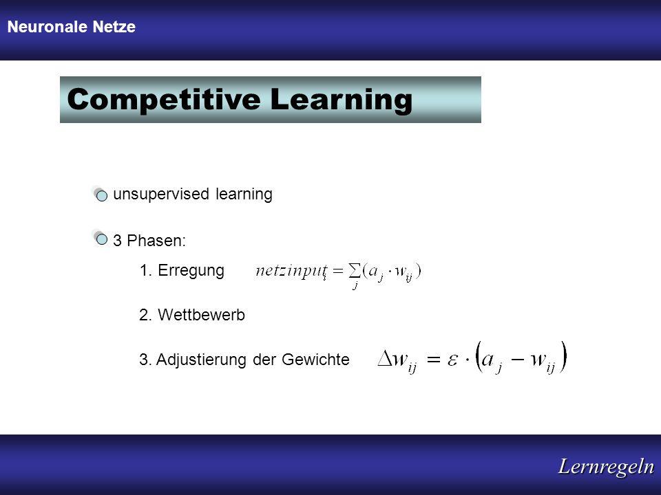 Competitive Learning 1. Erregung 2. Wettbewerb 3. Adjustierung der Gewichte Neuronale Netze Lernregeln unsupervised learning 3 Phasen: