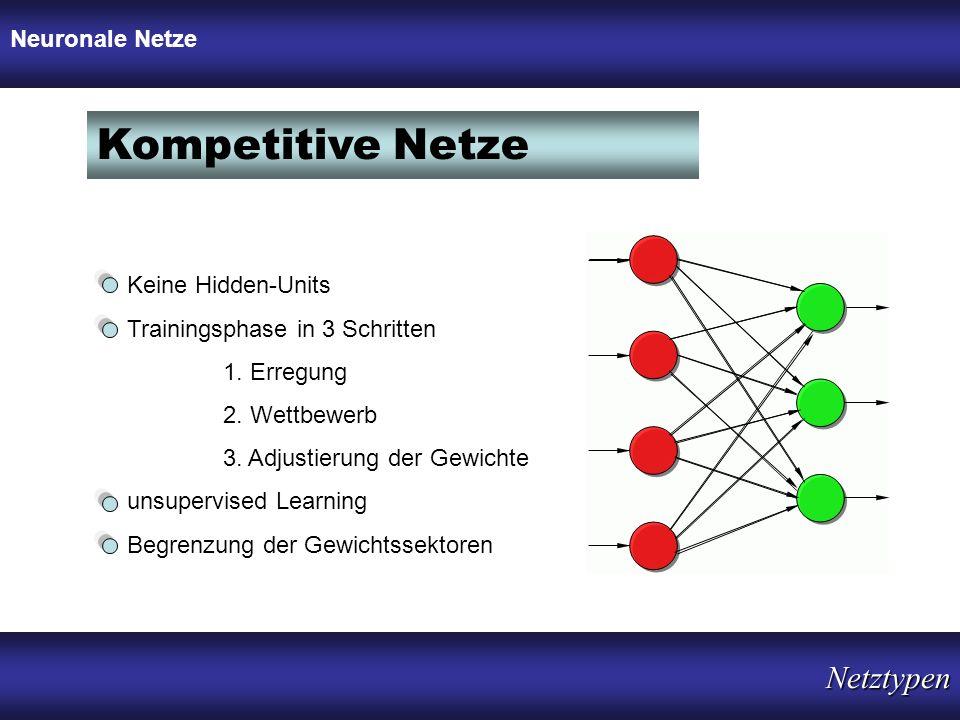 Kompetitive Netze Keine Hidden-Units Trainingsphase in 3 Schritten 1. Erregung 2. Wettbewerb 3. Adjustierung der Gewichte unsupervised Learning Begren