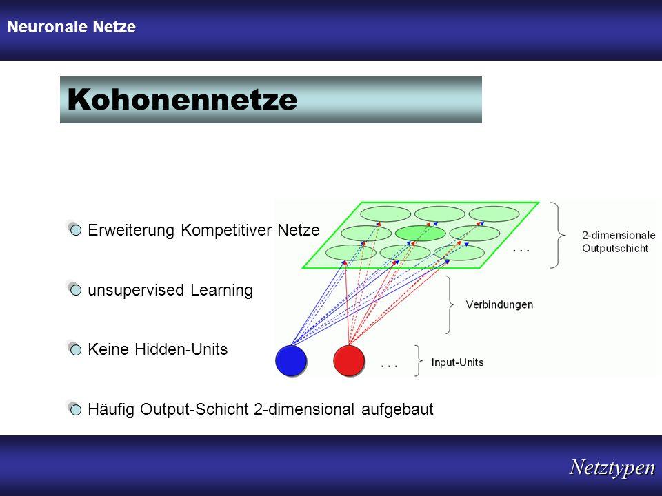 Kohonennetze Erweiterung Kompetitiver Netze unsupervised Learning Keine Hidden-Units Häufig Output-Schicht 2-dimensional aufgebaut Neuronale Netze Net
