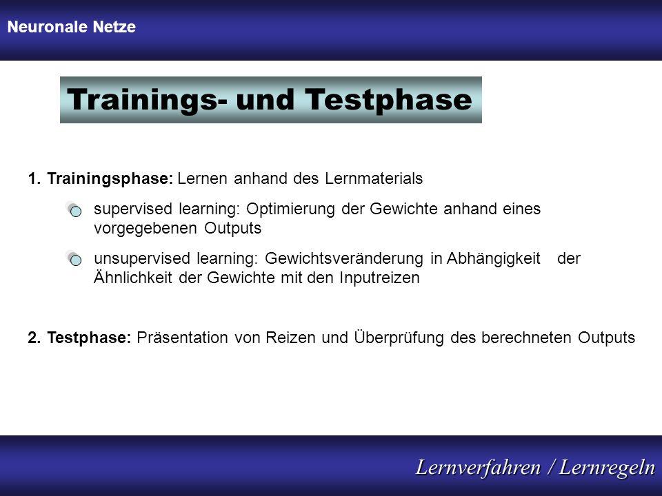 Neuronale Netze Lernverfahren / Lernregeln 1. Trainingsphase: Lernen anhand des Lernmaterials supervised learning: Optimierung der Gewichte anhand ein