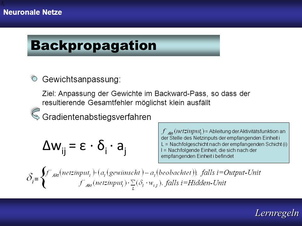 Backpropagation Gewichtsanpassung: Ziel: Anpassung der Gewichte im Backward-Pass, so dass der resultierende Gesamtfehler möglichst klein ausfällt Grad